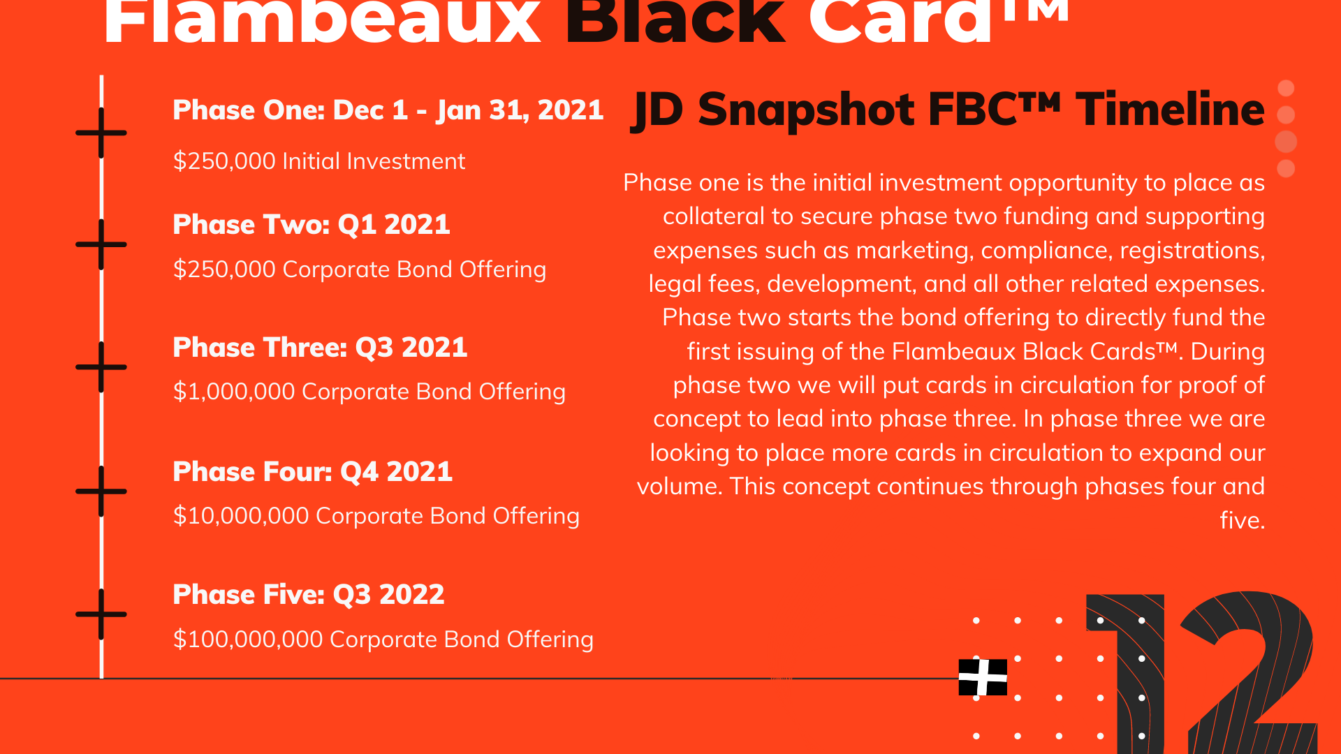 JD Snapshot FBC™ Timeline | Phase one is the initial investment opportunity to place as collateral to secure phase two funding and supporting expenses such as marketing, compliance, registrations, legal fees, development, and all other related expenses. Phase two starts the bond offering to directly fund the first issuing of the Flambeaux Black Cards™. During phase two we will put cards in circulation for proof of concept to lead into phase three. In phase three we are looking to place more cards in circulation to expand our volume. This concept continues through phases four and five. Phase One: Dec 1 - Jan 31, 2021 | $250,000 Initial Investment. Phase Two: Q1 2021 | $250,000 Corporate Bond Offering. Phase Three: Q3 2021 | $1,000,000 Corporate Bond Offering. Phase Four: Q4 2021 | $10,000,000 Corporate Bond Offering. Phase Five: Q3 2022 | $100,000,000 Corporate Bond Offering.