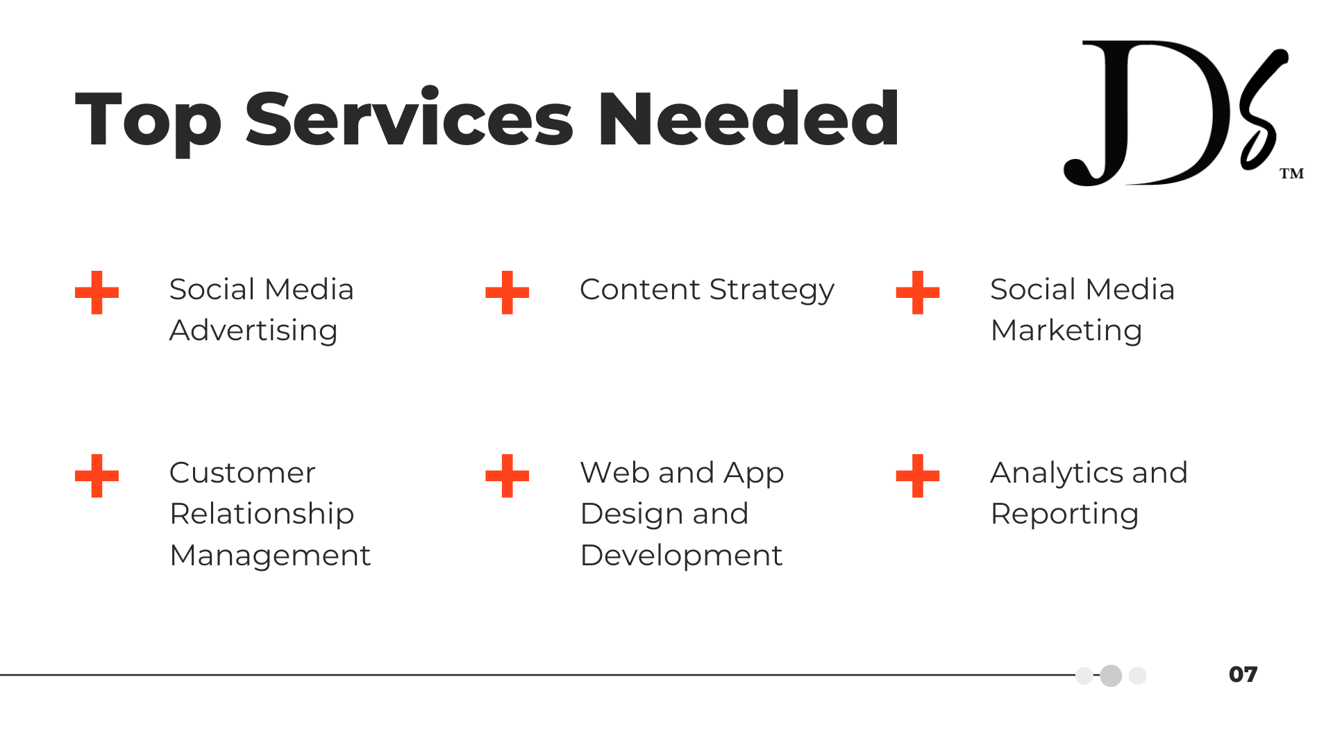 Top Services Needed | Social Media Advertising | Content Strategy | Social Media Marketing | Customer Relationship Management | Web and App Design and Development | Analytics and Reporting